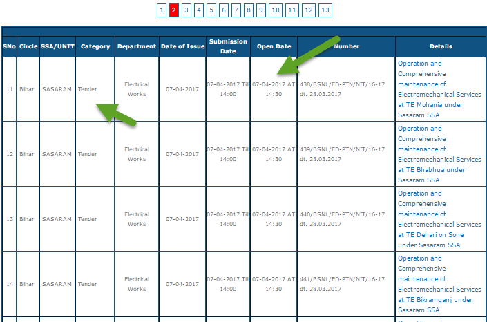 Genuine Data Entry jobs BSNL Genuine Data Entry Jobs