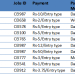 FREE Real Data Jobs (Offline) –& Sign Up Bonus Rs-299/-